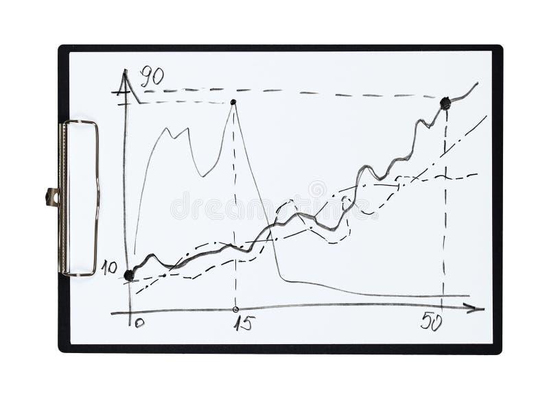 El tablero y el papel cubren con el gráfico complejo del dibujo de lápiz, objeto stock de ilustración
