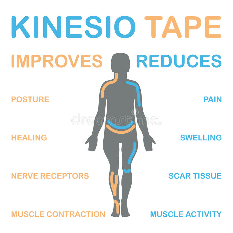 El taping de la kinesiología mejora la contracción del músculo stock de ilustración