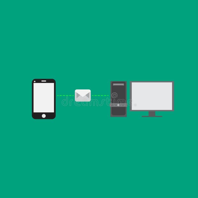 El teléfono está enviando el correo electrónico al ordenador El teléfono está enviando el mensaje al ordenador Dise?o plano Ilust stock de ilustración