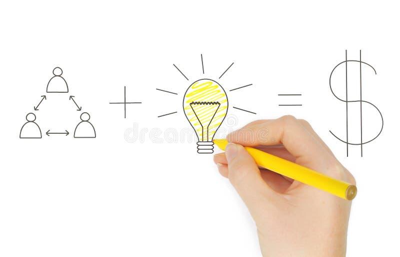 El trabajo en equipo y las ideas igualan el dinero, el concepto del asunto con la mano y la pluma imágenes de archivo libres de regalías