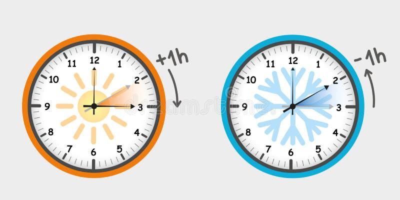 El verano del horario de verano baja y los relojes delanteros de la primavera fijados ilustración del vector