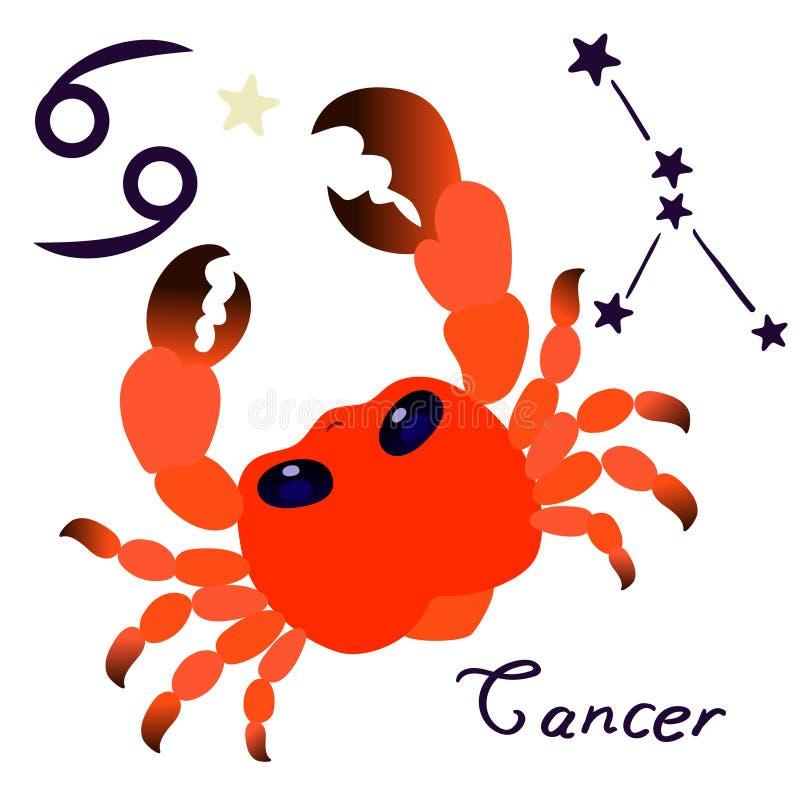 El zodiaco del cáncer firma en aislante del estilo de la historieta en el vector blanco del fondo libre illustration