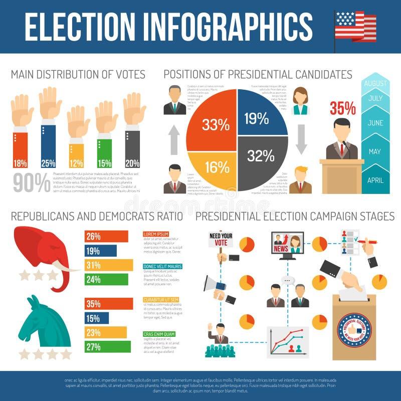 Elección presidencial Infographics stock de ilustración