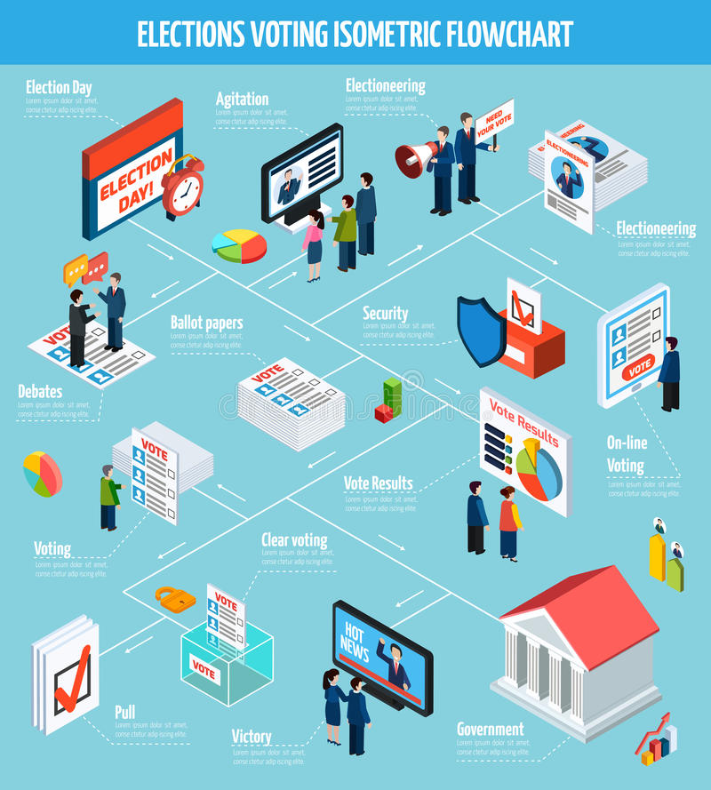 Elections Isometric Flowchart. Elections and voting isometric flowchart with politics and policy symbols vector illustration royalty free illustration
