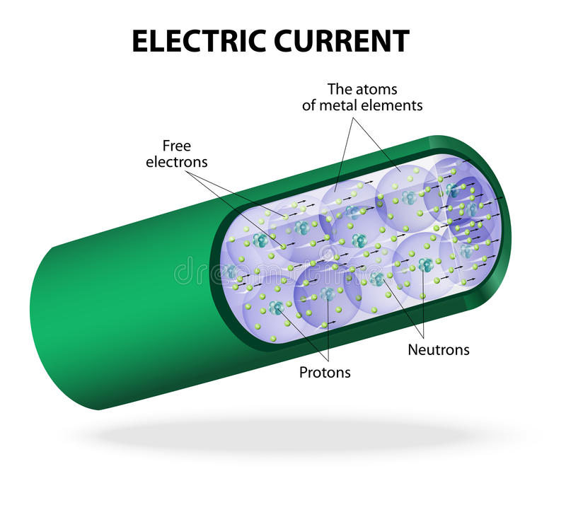 Electric Current Vector Diagram Stock Vector Illustration Of Atom