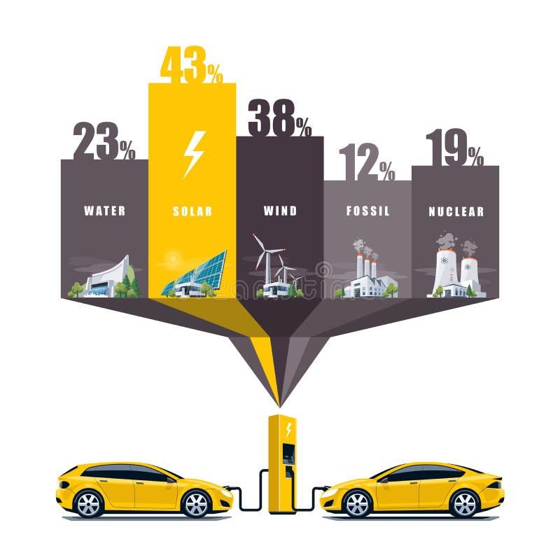 Electric Power postent des types utilisation pour la voiture électrique illustration libre de droits