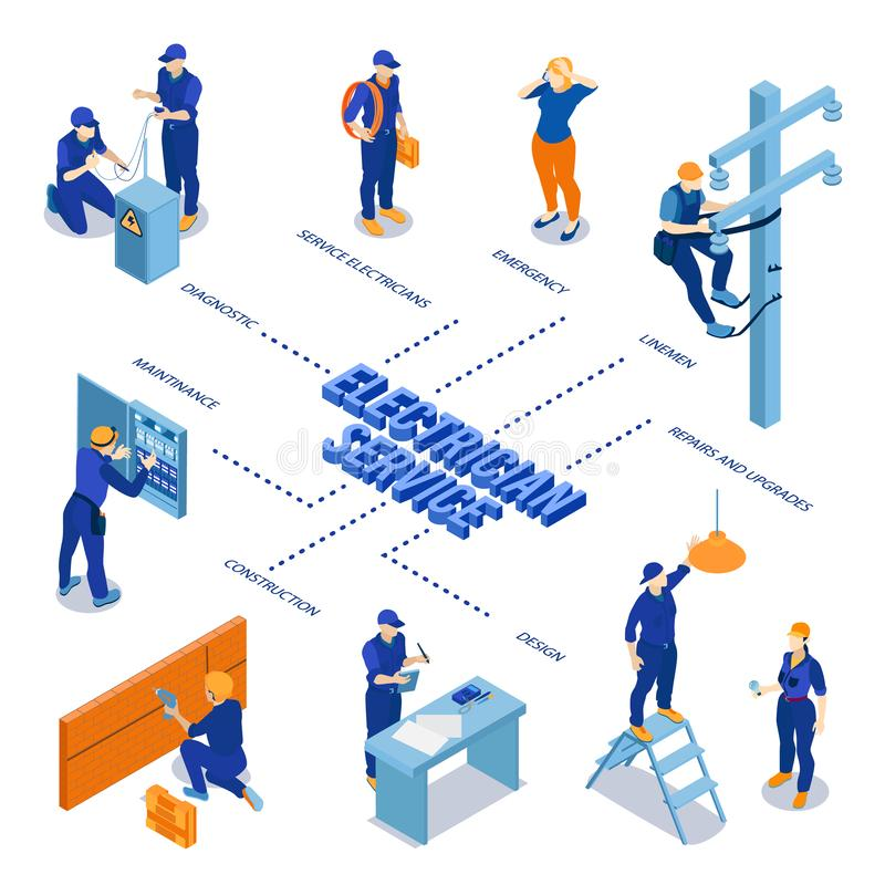 Electrician Service Isometric Flowchart. Electrician service with construction equipment emergency repair switchboard maintenance isometric flowchart with royalty free illustration