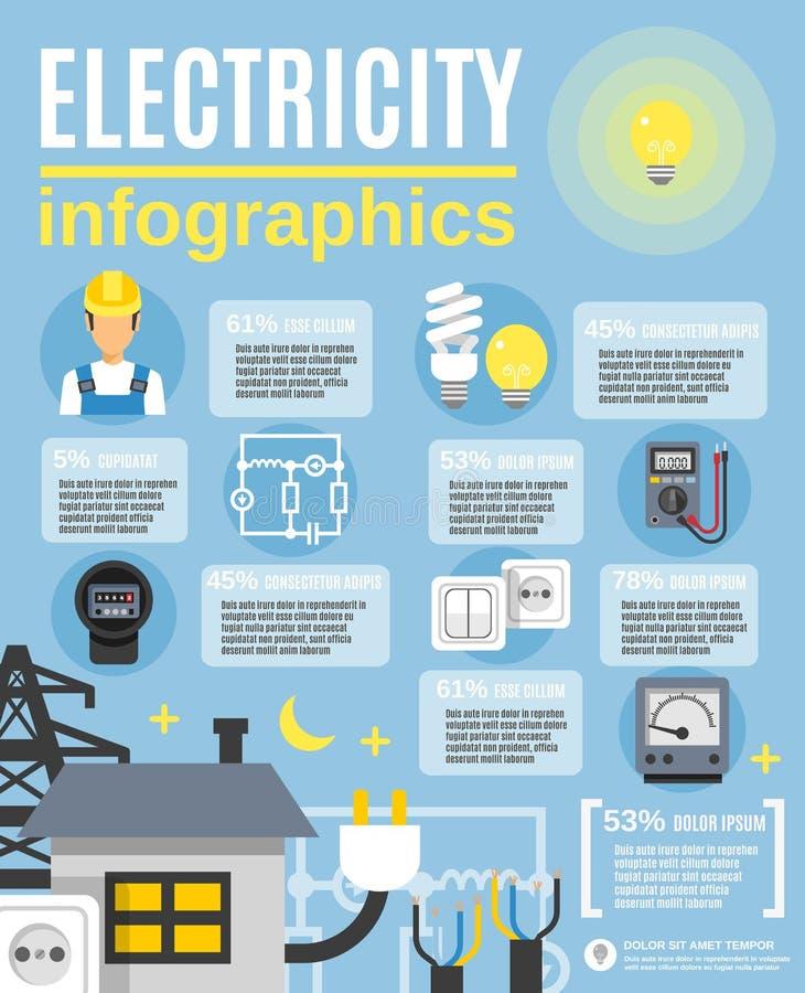 Electricity Infographic Set stock illustration