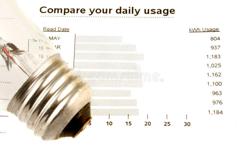 Electricity usage. Lightbulb on electricity bill stating watt usage chart stock photography