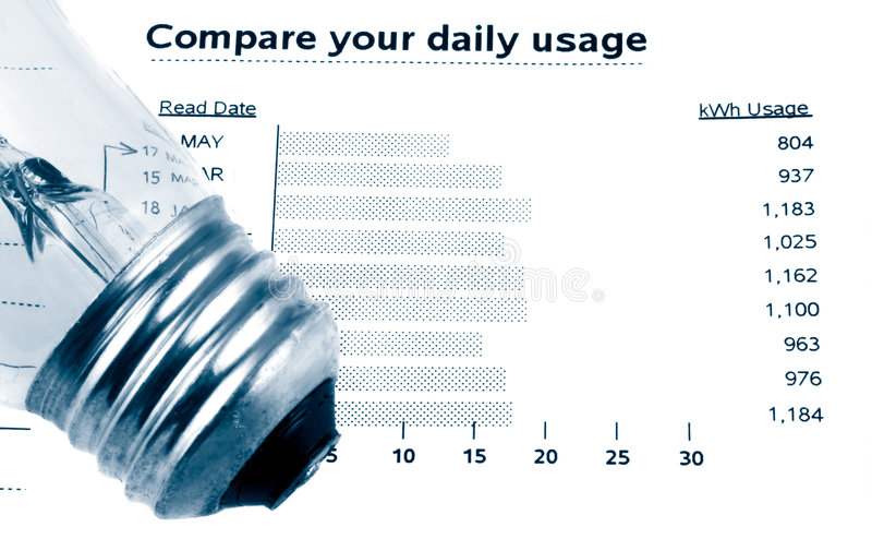 Electricity usage. Lightbulb on electricity bill stating watt usage chart in blue tone royalty free stock photo