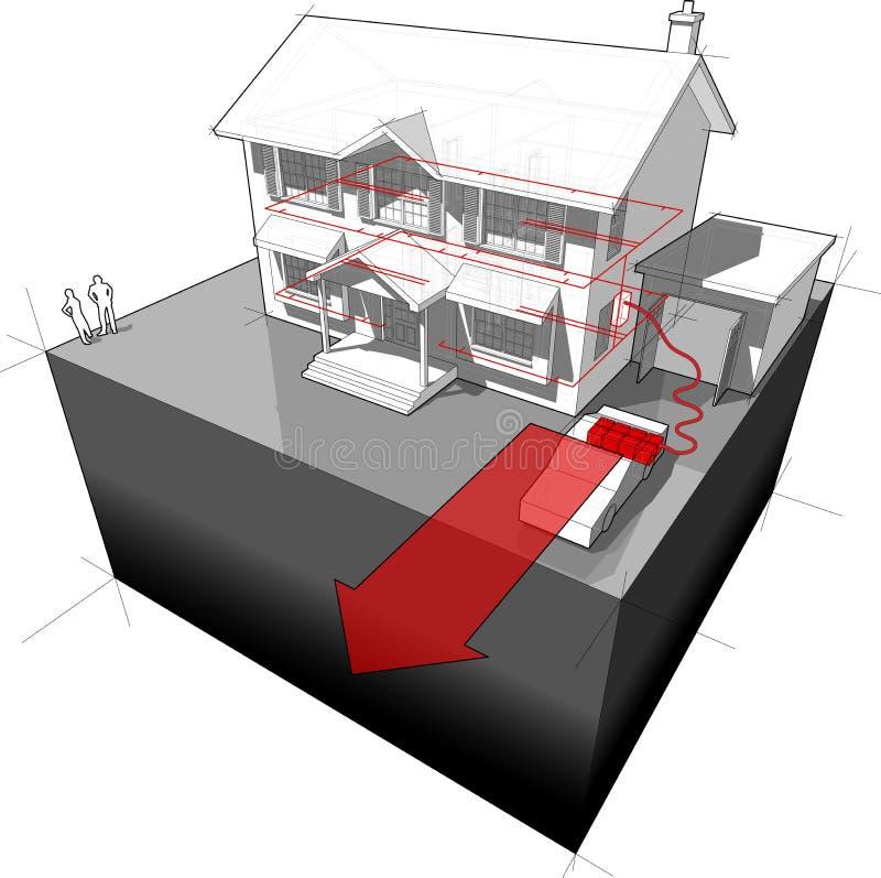 Electrocar die door losgemaakt huisdiagram wordt aangedreven stock illustratie