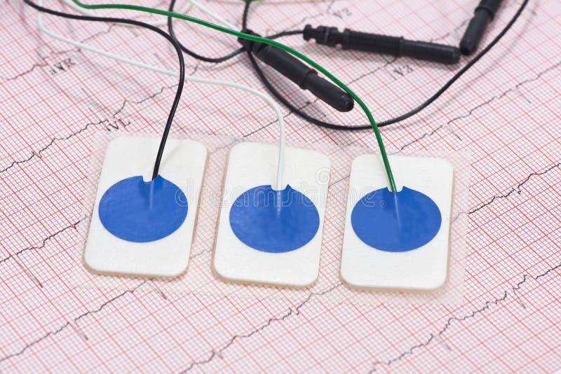 Electrocardiograph royalty free stock photos
