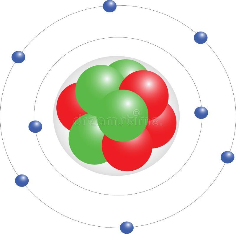 Download Electron Orbits stock vector. Image of molecule, proton - 7924671