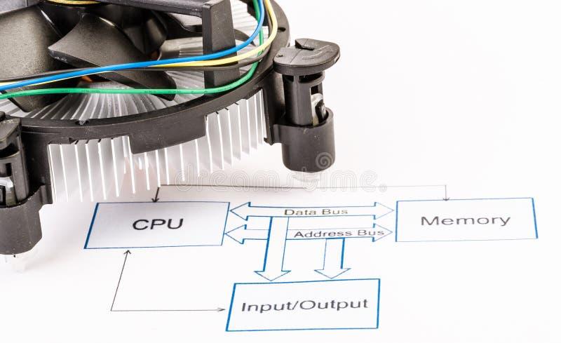 Electronic Circuit Diagram with CPU cooler royalty free stock photos