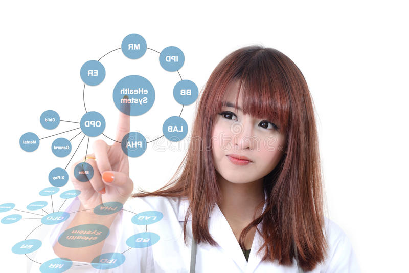 Electronic health system. stock images