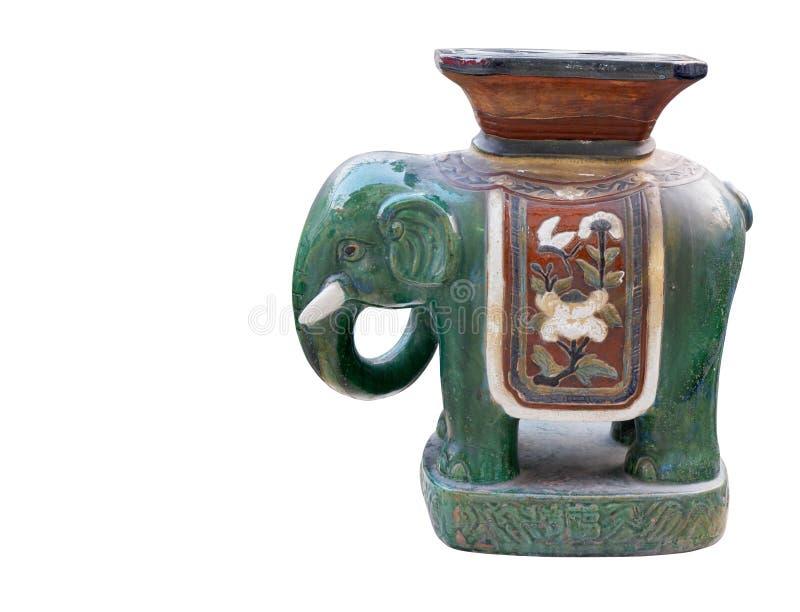 Elefante verde antico di vista laterale ceramico su fondo bianco, annata, oggetto, spazio della copia immagine stock libera da diritti