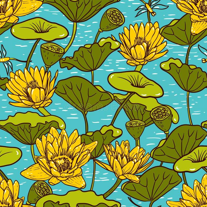 Elegante Gele Waterlelies, het naadloze bloemenpatroon van Nymphaea stock illustratie