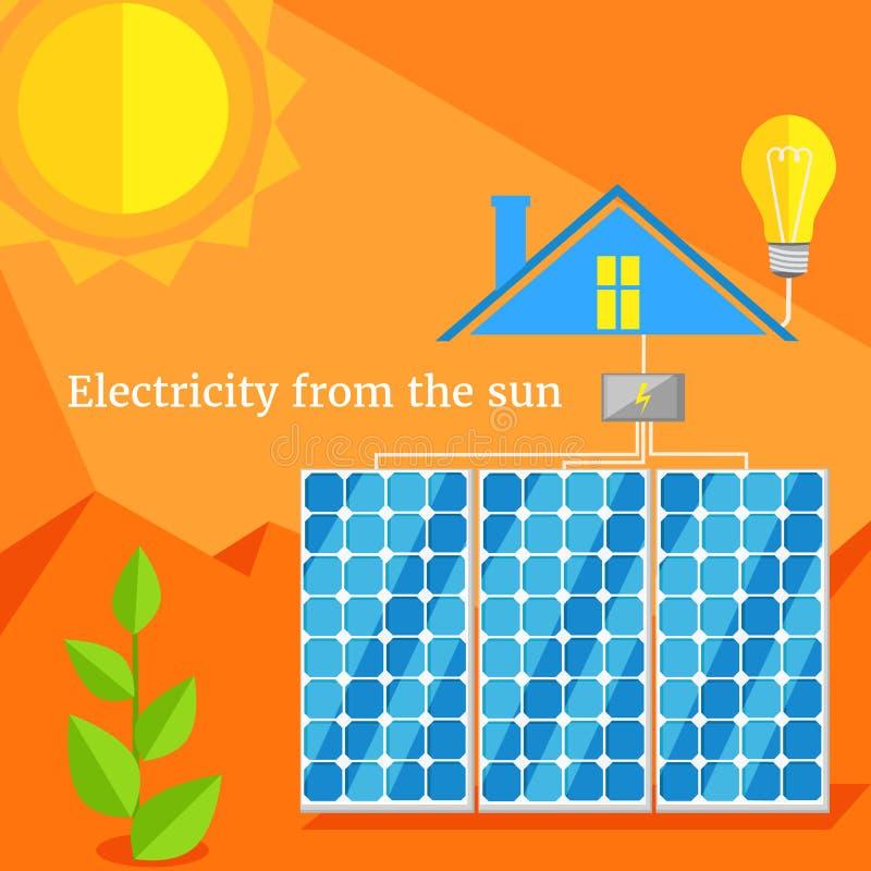 Elektricitet från soldesignlägenhet royaltyfri illustrationer