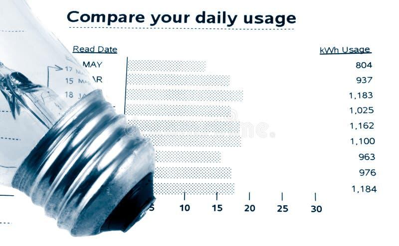 elektricitetsanvändning royaltyfri foto