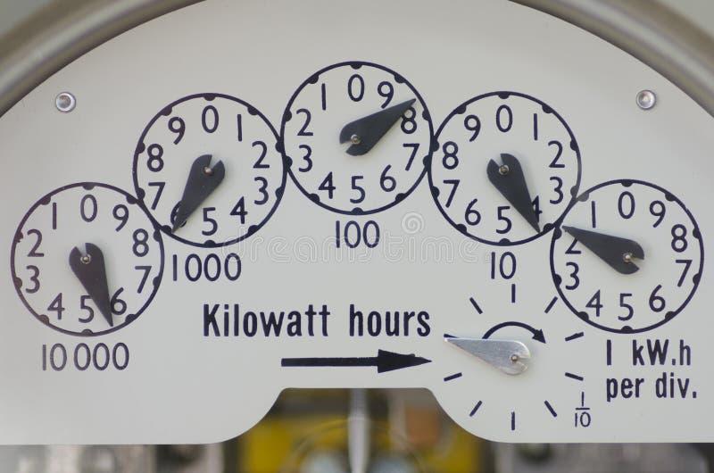Elektrische Meter royalty-vrije stock afbeeldingen