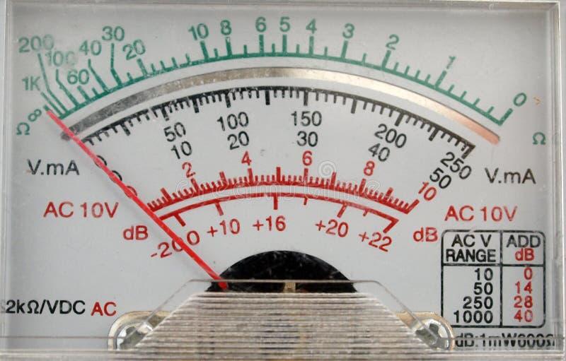Elektrisk mång- meter royaltyfri fotografi