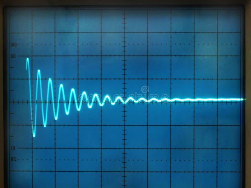elektriska signaleringar arkivfoto