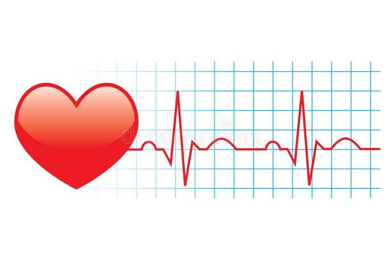 elektrokardiogram ilustracja wektor