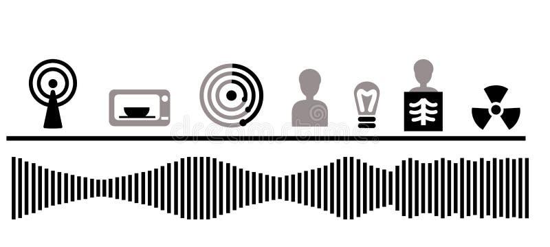 Elektromagnetisches Spektrum lizenzfreie abbildung