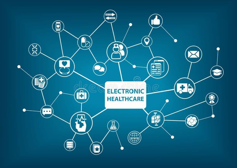 Elektroniczny opieki zdrowotnej tło jako ilustracja w digitized szpitalu ilustracja wektor