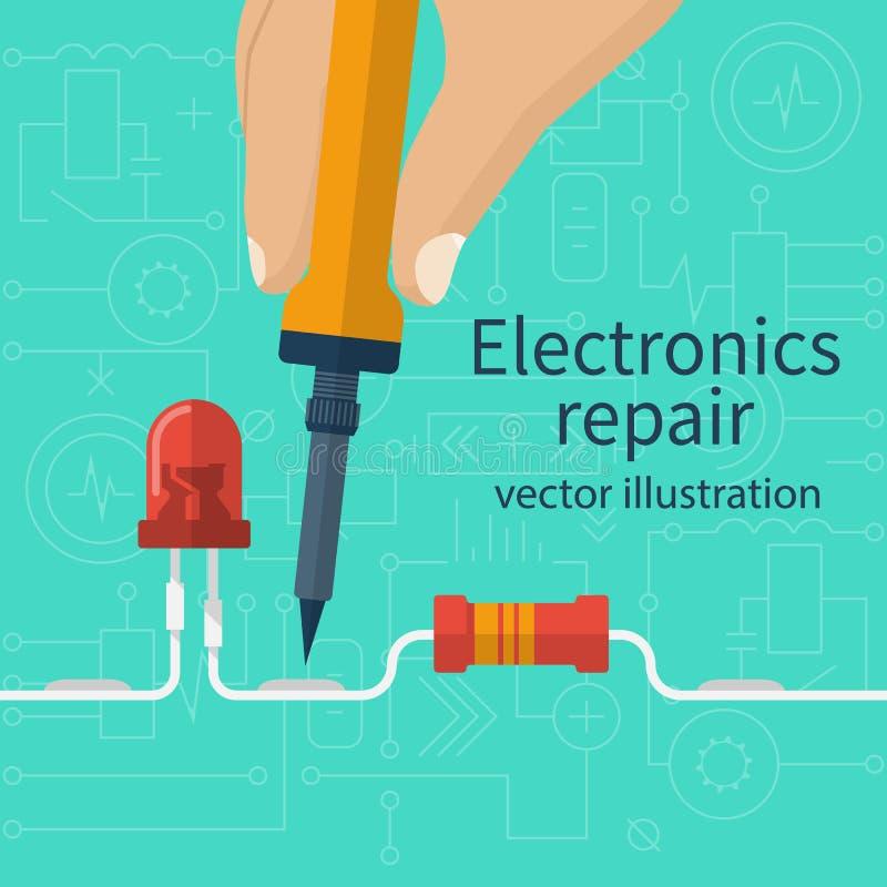 Elektronikreparationsbegrepp royaltyfri illustrationer