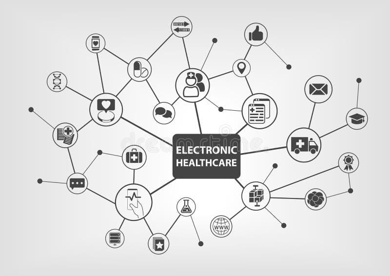 Elektronisch gezondheidszorgconcept met tekst en netwerk van verbonden pictogrammen op witte achtergrond als illustratie vector illustratie