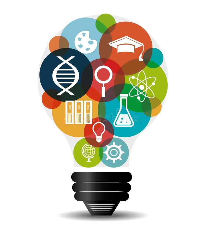 Elektronische Bildung oder E-Learning stock abbildung