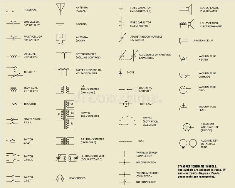 Ausgezeichnet Schematische Elektronische Symbole Bilder - Die Besten ...