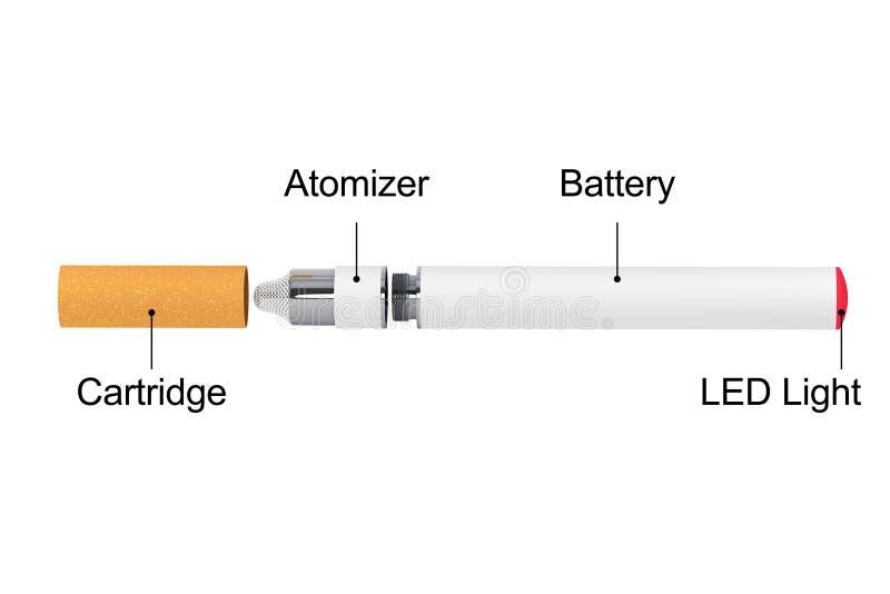 elektronisk cigarett stock illustrationer