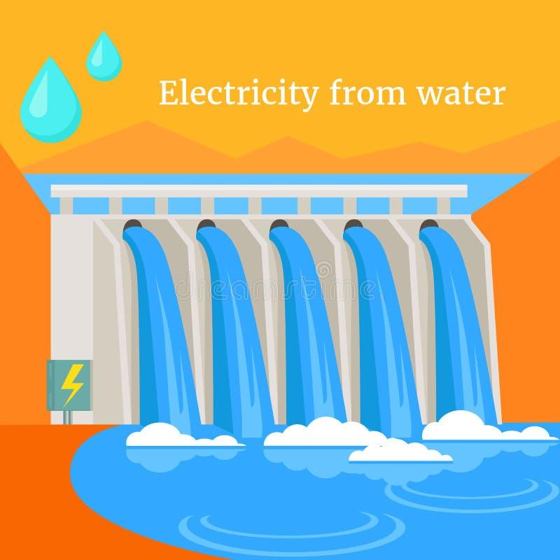 Elektryczność Od Wodnego projekta mieszkania royalty ilustracja