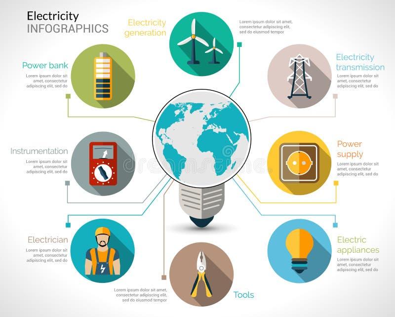 Elektryczności Infographics set ilustracja wektor
