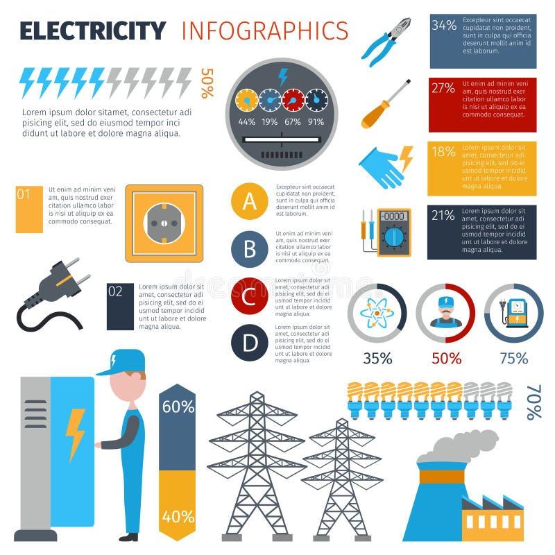 Elektryczności Infographics set ilustracji