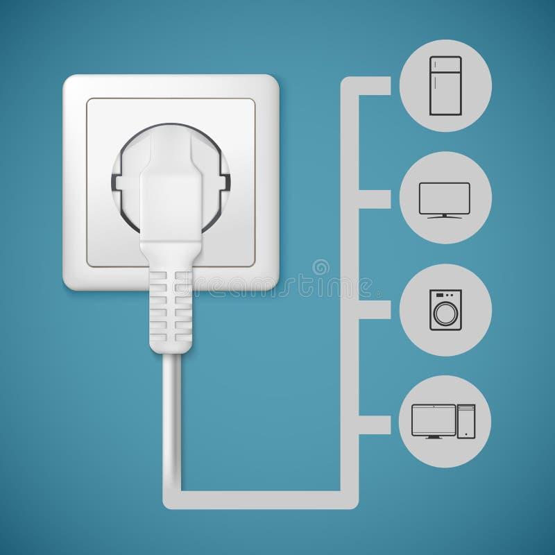 Elektryczny wtyczkowy zbliżenie ilustracja wektor