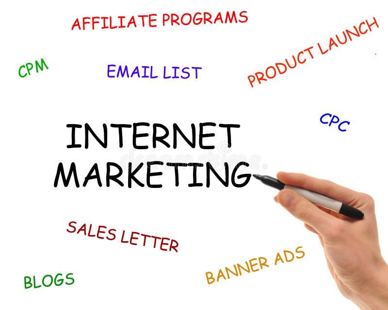 elementów internetów marketing ilustracja wektor