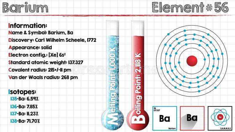 Element Of Barium Stock Video Illustration Of Information 89128401