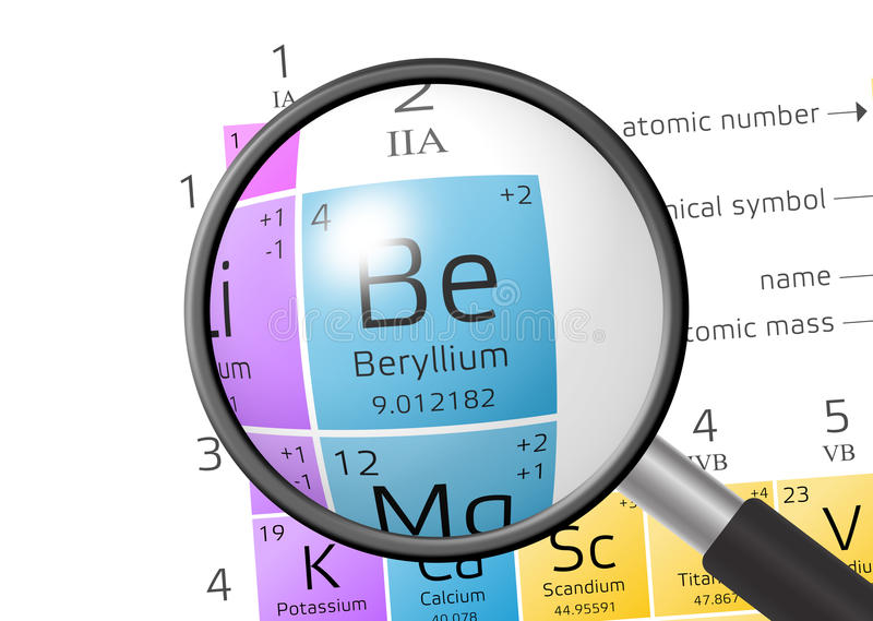 Element of beryllium with magnifying glass stock illustration download element of beryllium with magnifying glass stock illustration illustration of atomic mass urtaz Image collections