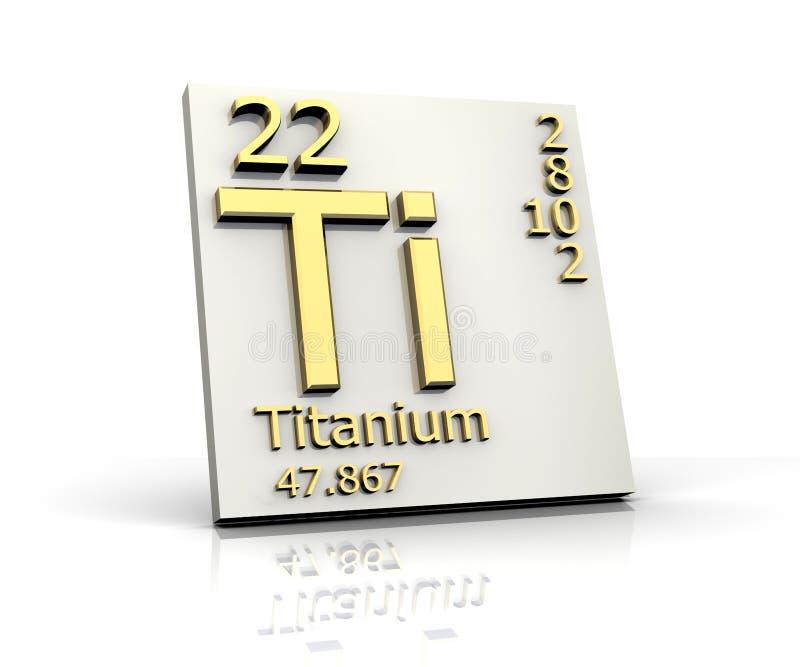 element bildar titaniumen för den periodiska tabellen stock illustrationer