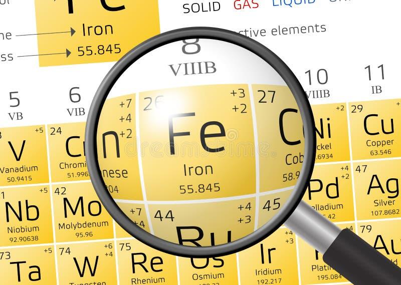 Element Ferrum lub żelazo z powiększać - szkło royalty ilustracja
