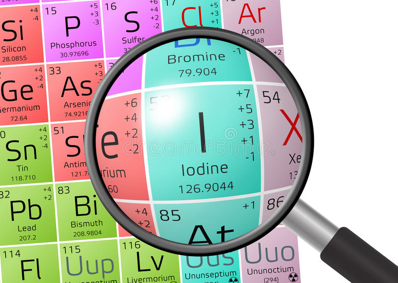 Element of iodine with magnifying glass stock illustration iodine from periodic table of the elements with magnifying glass urtaz Choice Image