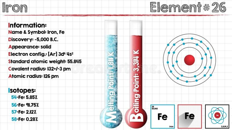 Element Of Iron Stock Video Illustration Of Spinning 88764263