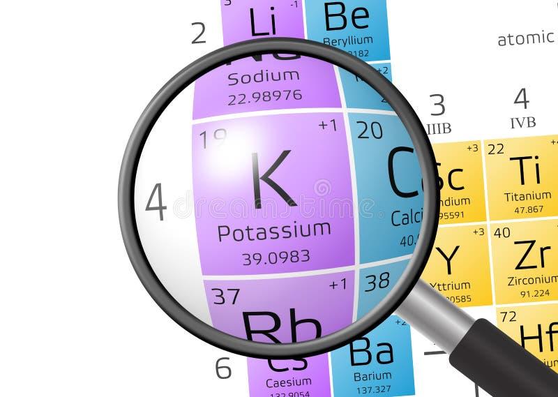Element Kalium lub potas z powiększać - szkło ilustracja wektor