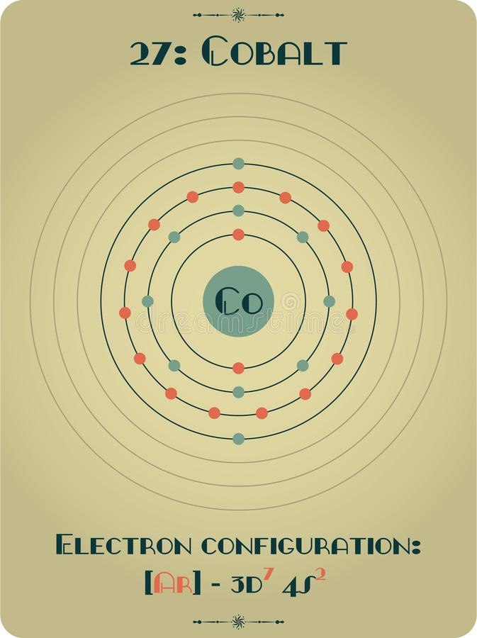 Element kobalt royalty ilustracja