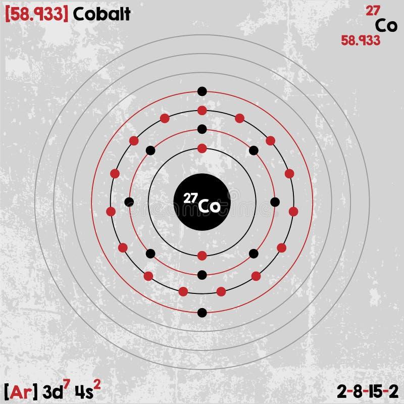 Element kobalt ilustracji