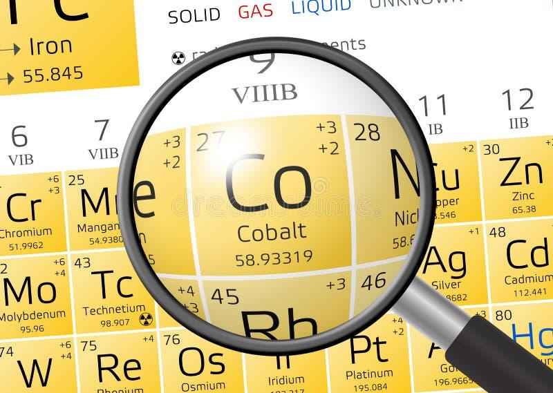 Element kobalt z powiększać - szkło ilustracji