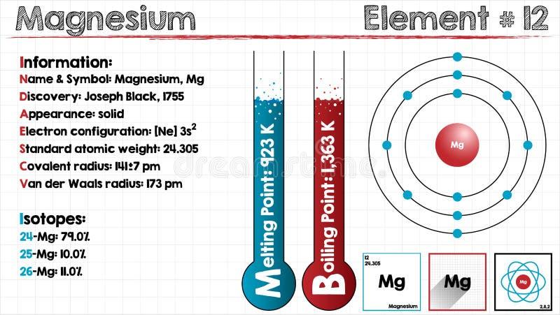 Element of magnesium stock illustration illustration of animation download element of magnesium stock illustration illustration of animation 89525283 ccuart Choice Image